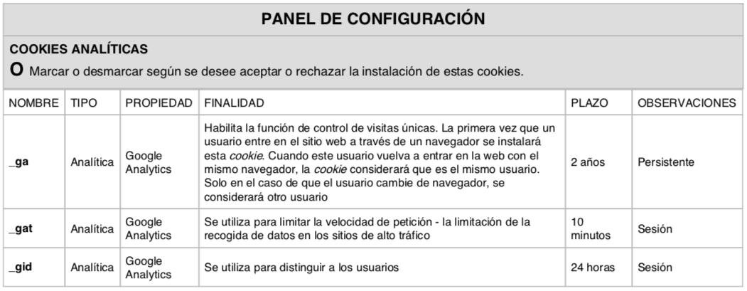 COPTOCYL Cookies de privacidad